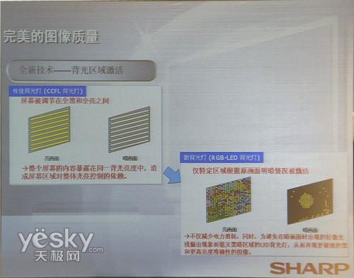夏普52XS1A测评 超高性价比的日本货