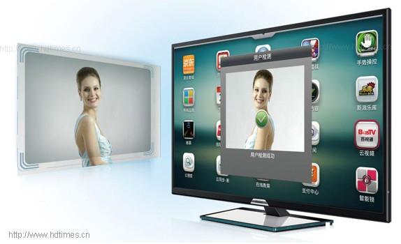 全高清震撼3D 海尔LD46U6000降价促销