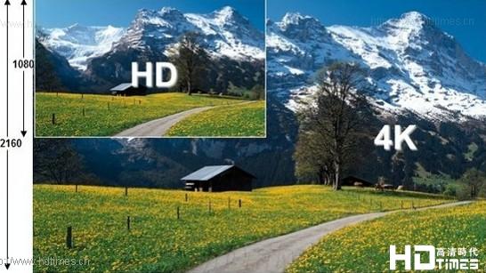 4K电视画质