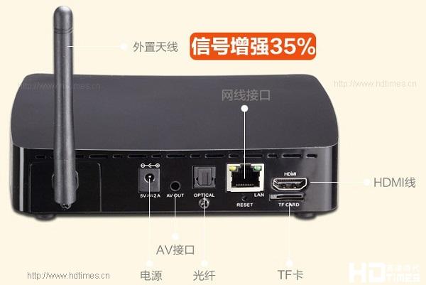 杰科R1高清网络机顶盒-背部接口