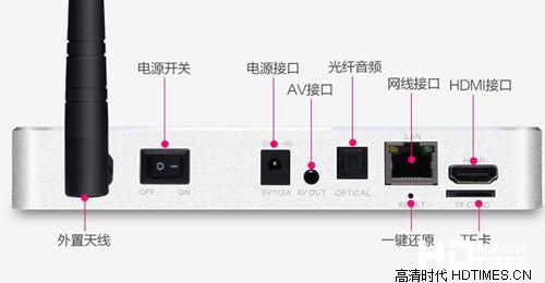 四核四显2G内存 美如画X8高清机顶盒报价599