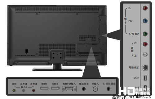 创维50E6CRD全高清电视机-背部接口