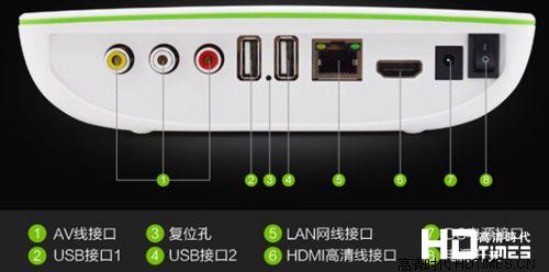 英菲克i9高清机顶盒-背部接口