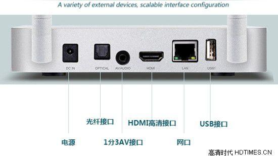 开博尔C9双核高清网络机顶盒-背面接口