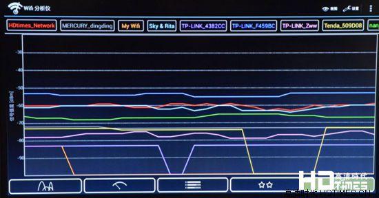 海美迪H7、开博尔Q5四核网络专项对比评测