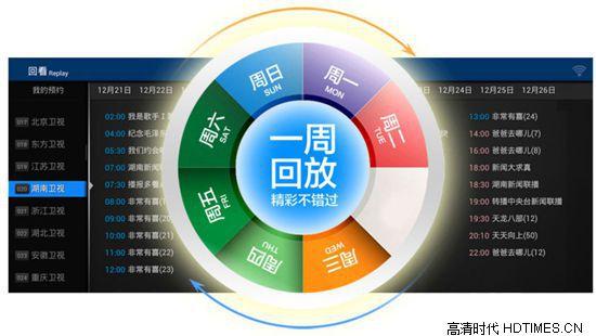 四核革命 亿格瑞q9高清网络机顶盒仅售1xx