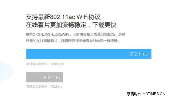 小米盒子四核增强版支持802.11ac协议 优势在哪儿