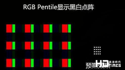 4K技术新篇章 4K次像素RGBW排列解读-RGB排列