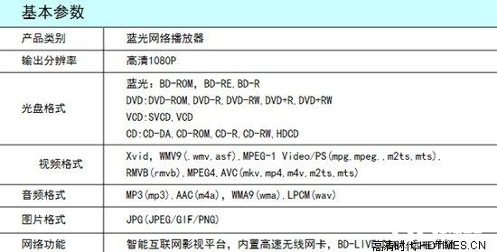蓝光精灵BD02高清机顶盒-基本参数
