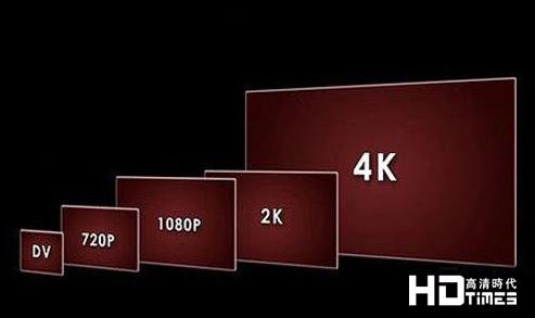 4k视频是什么意思 已经无法形容了么