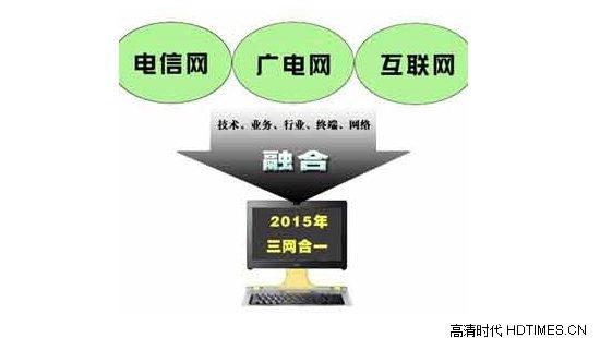 针对高清机顶盒? 中国广电网络公司成立