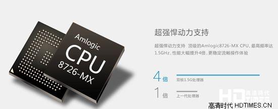 PPBOX 1S高清网络机顶盒-CPU