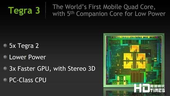 NVIDIA退出智能手机市场 预转战高清游戏盒子