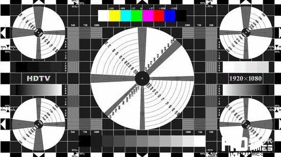 高清晰度复合测试图例