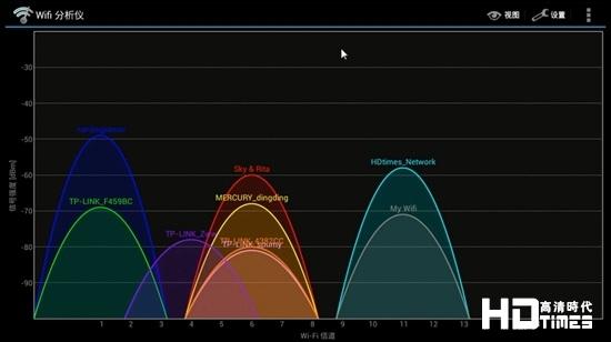 支持802.11ac协议 小米盒子增强版网络测试