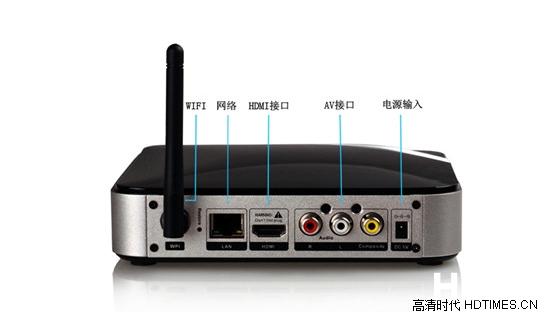 网络机顶盒接口