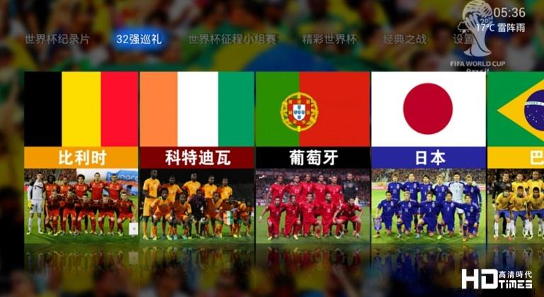世界杯32强巡礼