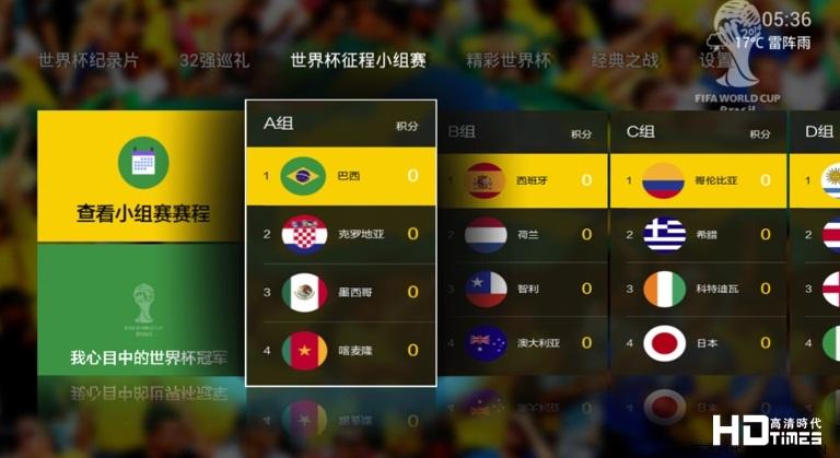 世界杯征程小组赛