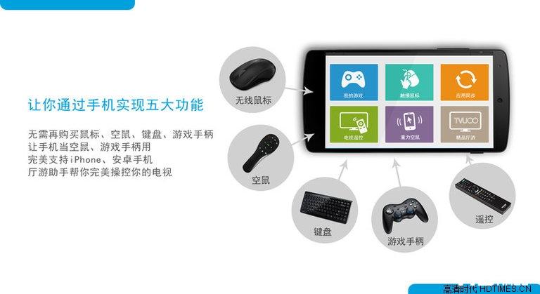 手机实现五大控制功能