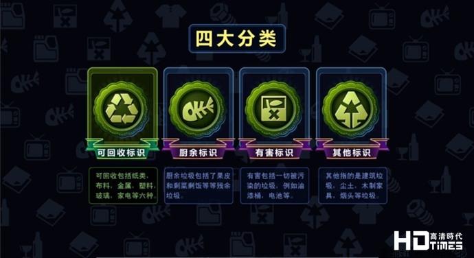 回收大亨游戏四大分类