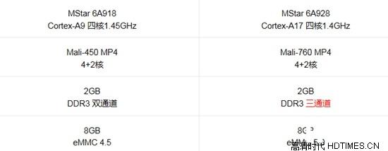 小米电视2 55寸与49寸哪个好 对比评测