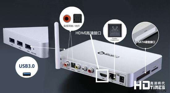 首先左侧第一个是同轴音频接口,左侧第二个,是光纤接口,我们一般用不到;接下来是AV音视频接口和HDMI高清接口,AV接口我们用来连接老式的CRT电视机,而HDMI高清接口则用来连接高清电视机,那什么是高清电视机呢,简单来说就是电视机背面带有HDMI高清接口的电视机;再向右依次是LAN网络接口以及电源接口。   以上图片中所说的USB 3.