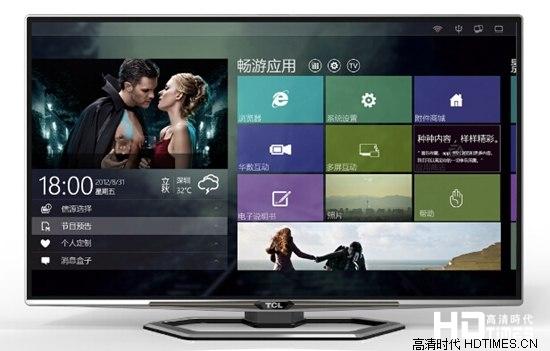 4K电视有必要吗?或许1080P才是最好选择