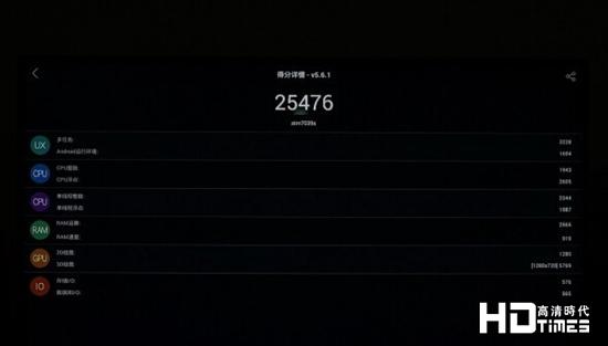 极速跑分王? 开博尔F5 PLUS全网首发评测