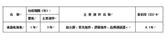 东芝电视售后服务政策与维修【收费价格表】