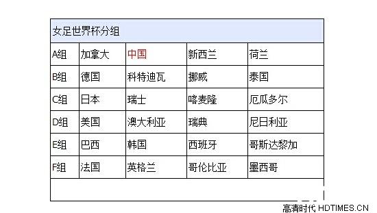日本NHK电视台表示 将8K直播女足世界杯