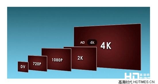 4K电视有必要吗?提前享受还是无谓浪费