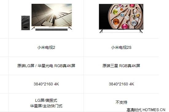 小米电视2S 3D功能缺失! 是否值得买?