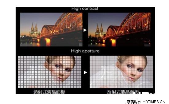 爱普生激光4K家用投影机即将亮相南京站