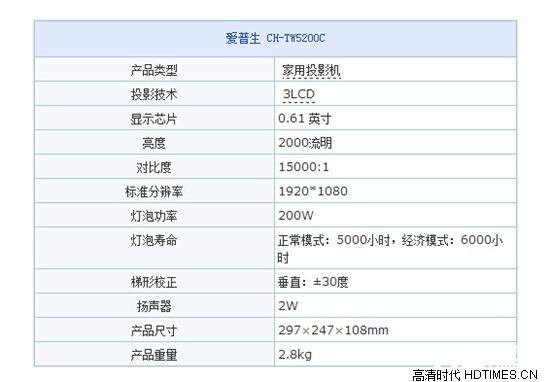 七个方面告诉你爱普生CH-TW5200怎么样