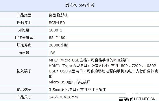酷乐视q5微型投影机怎么样?各项功能说明