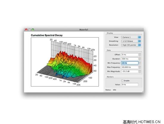 2015年主流音箱测量软件推荐【提供下载】