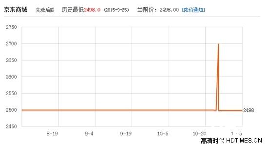 极米Z4 Air价格 主流电商平台最新报价