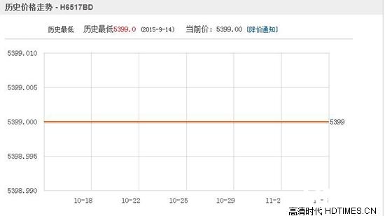 Acer H6517BD投影仪价格 主流电商平台最新报价