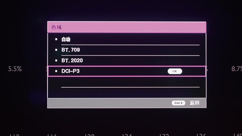 评测 全新HLD光源4K HDR新贵 BenQ(明基) X12000H